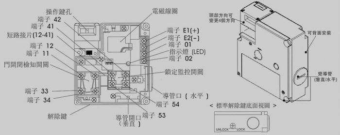 深圳供应台湾思诺奇shinozaki小型电磁锁安全门开关d4nl